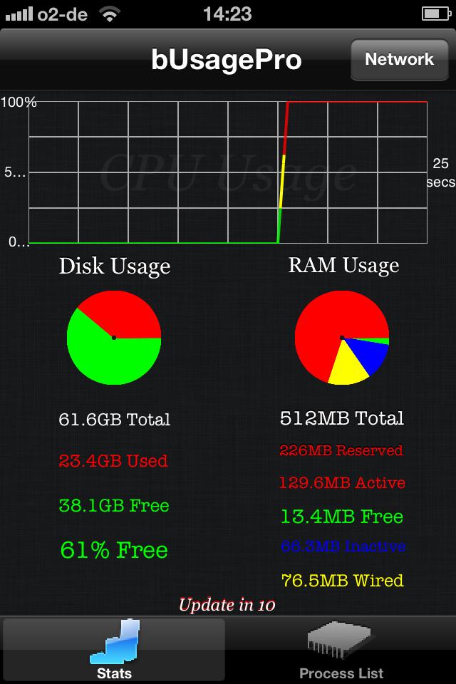 RAM-Nutzung ohne Dynamic Paging